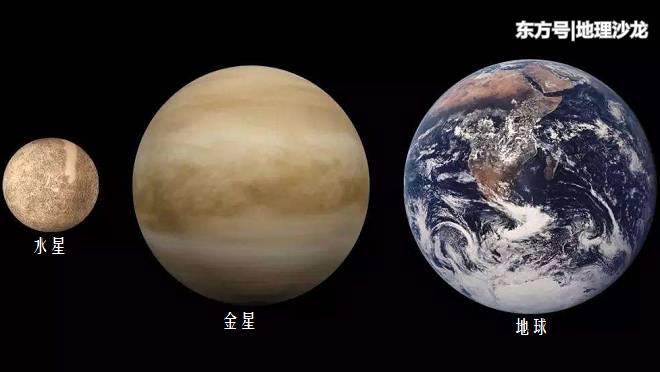 为什么水星和金星没有卫星,而木星和土星却有这么多卫星?