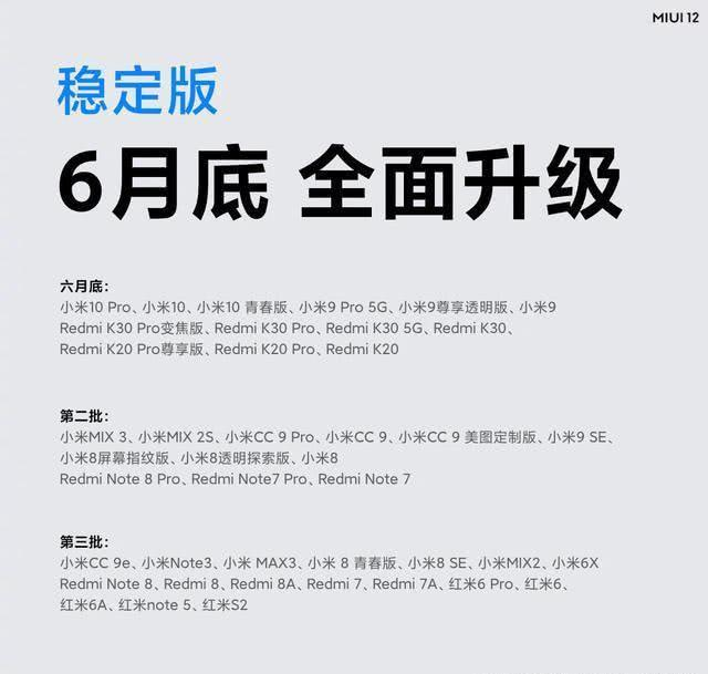 MIUI12正式版6月底推送:支持机型发布!有没有你的手机? 婚姻家庭 第3张